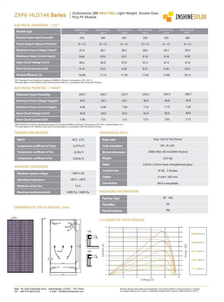 ficha técnica panel solar ZXP6-HLD144